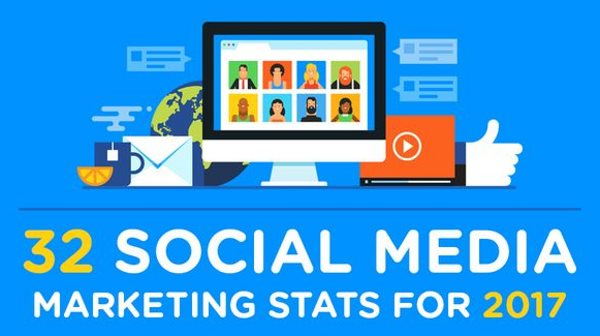 Social Media Stats For 2017 [Infographic]